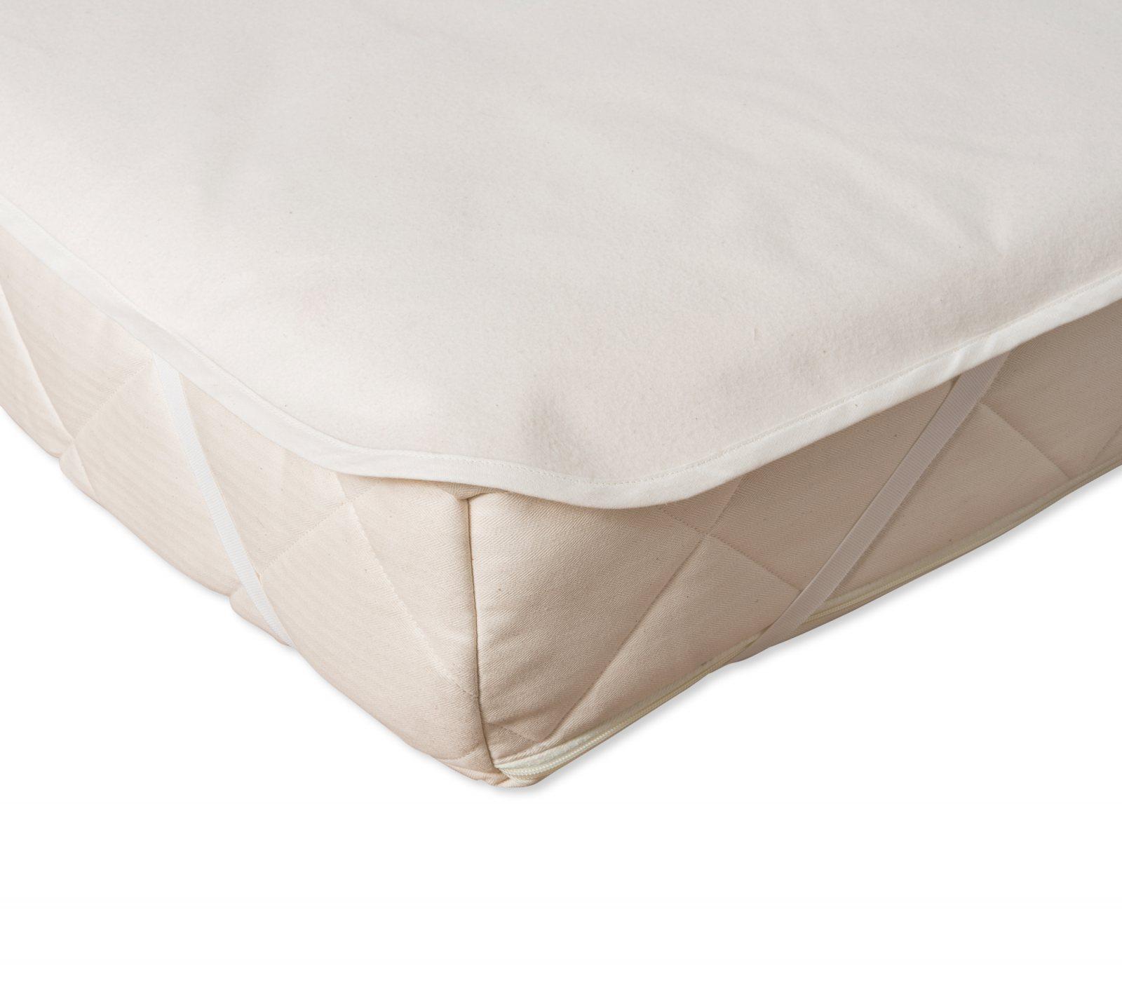 Organic Waterproof Mattress Protector Crib Naturalmat Usa